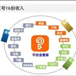 平安普惠信息服务有限公司上海静安分公司工作环境